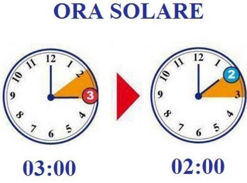 Ora-solare-2013